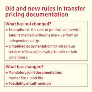 transfer pricing documentation decree