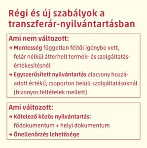 transzferár-nyilvántartási rendelet