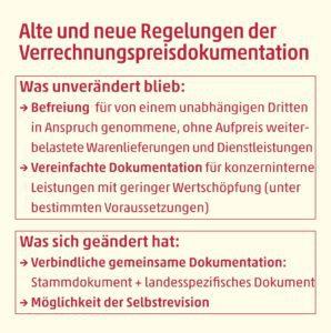 Verordnung zur Verrechnungspreisdokumentation