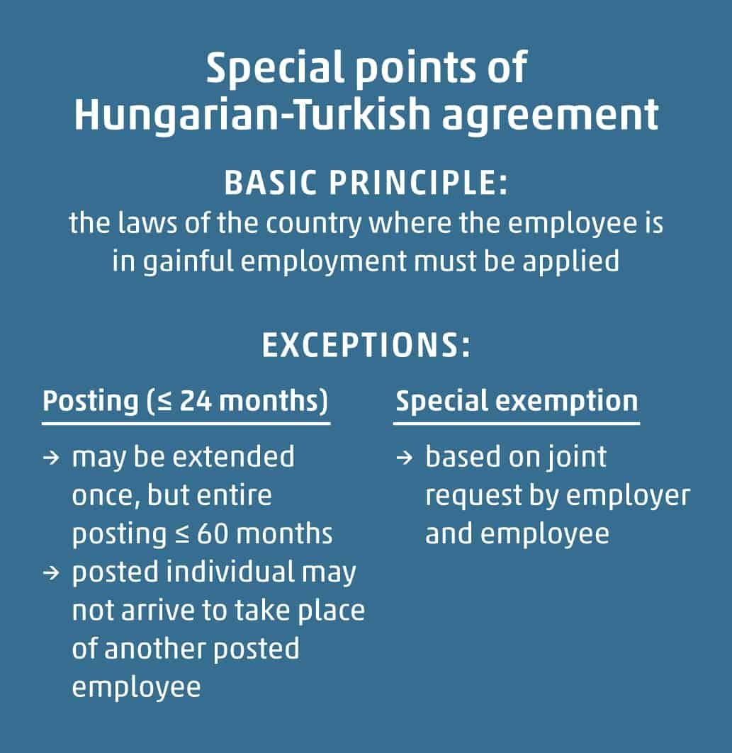 Hungarian turkish social security agreement takes effect wts turkish hungarian agreement platinumwayz