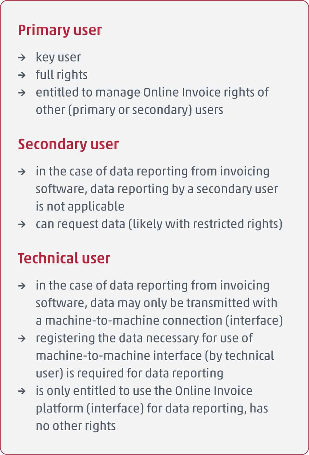 Online Data Reporting Only Months To Go WTS - Key invoice software