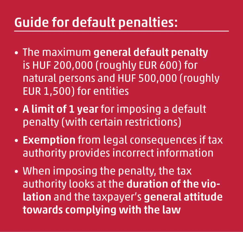 Penalty for late payment of tax: useful information
